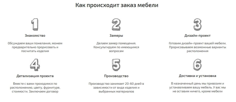 недорогая мебель на заказ в Одессе фото