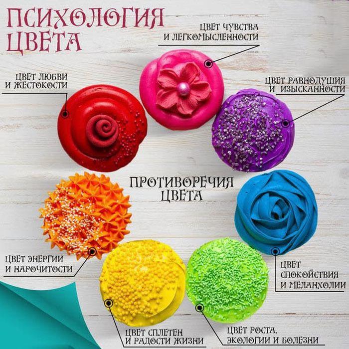 Популярные бренды значение цвета в рисунке ребенка того, компания Brubeck