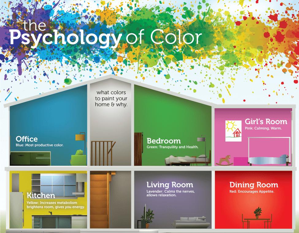 психология и цветовая палитра фото
